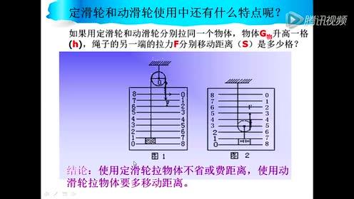 新版八年級物理下冊第十二章 簡單機械12.2 滑輪