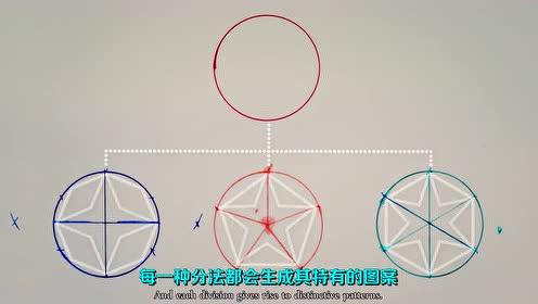 七年级数学上册第四章 几何图形初步4.1 几何图形