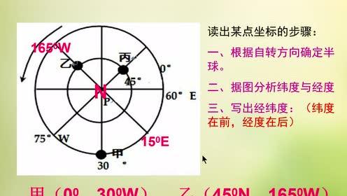 第一章2用经纬 网确定任意地点的位置