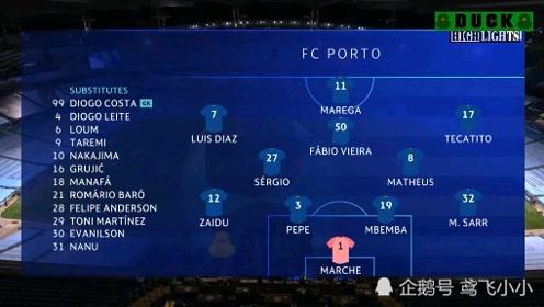 欧冠集锦 阿圭罗点平 京多安任意球反超 曼城主场3-1逆转波尔图