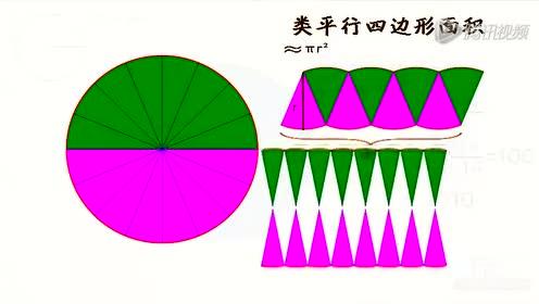六年级数学上册4 圆_圆的面积flash教学课件