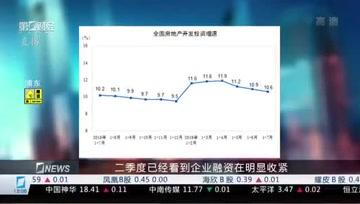 1-7月全国房地产开发投资增速继续下滑