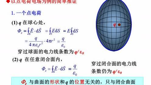 高中物理选修3-1第一章 静电场