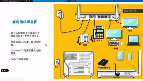 朗视酒店行业IP通信解决方案