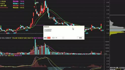 炒股技术解析熊市需要规避周期性行业股票