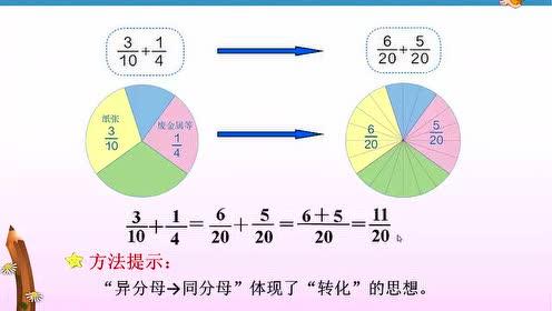 五年级数学下册 分数的加法和减法_异分母加法Flash游戏
