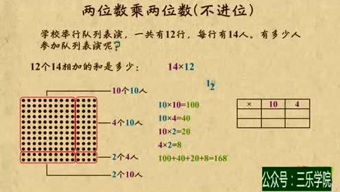 二年级数学上册 100以内的加法和减法(二)_两位数加两位数Flash动画讲课