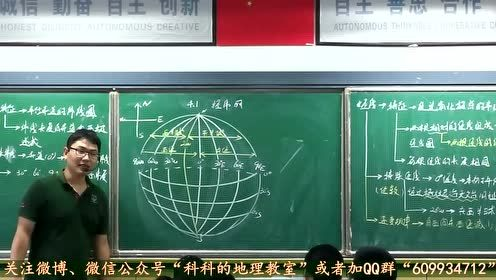 【高一地理】4.1 经纬网和方向(科科的地理教室)