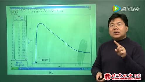 高中化学选修4(化学反应原理)第三章 水溶液中的离子平衡