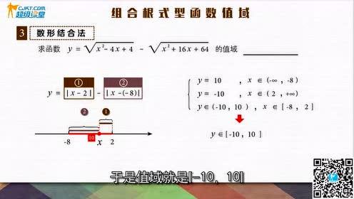 九年级数学下册第二十六章-二次函数_二次函数的值域flash