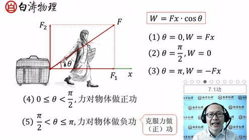高中物理必修2第七章 机械能及其守恒 2.功