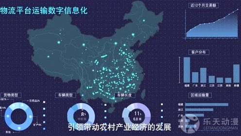 福建动画广告 物流平台动画-四好农村宣传片