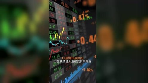 中国财富报道|黑天鹅突袭!热门证券闪崩27%