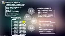 第17课:重庆时时彩个位对码定胆技巧【刘军教你玩彩】