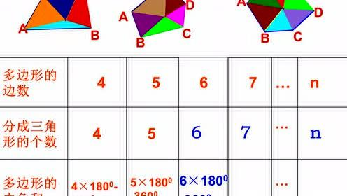 八年级数学上册第11章 三角形11.3 多边形及其内角和_多边形的内角和flash