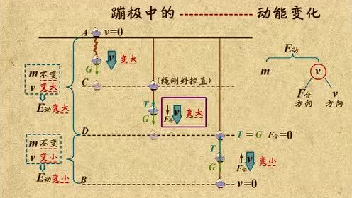 新版八年級物理下冊第十一章 功和機械能11.1 功