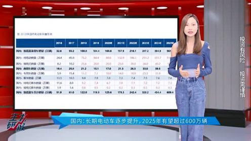 【研报】电新行业乘风破浪,热管理细分龙头加速成长!