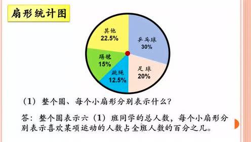 六年级数学上册6 统计