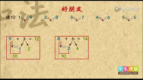 苏教版二年级数学上册4 加和减