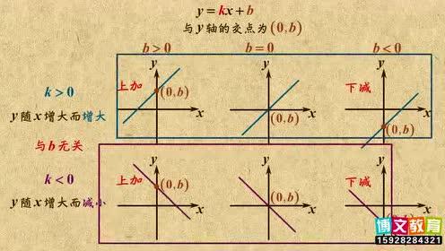 北师大版八年级数学上册第四章 一次函数