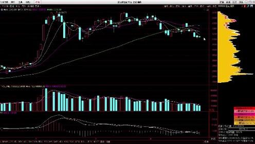 财经郎眼2020-09-29股市频道在线:小牛市中超短线股票的买卖思维(这类股票风险小机会大)