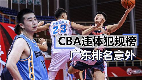 CBA哪支球队打球脏?违体犯规排行榜正式出炉,广东男篮排名意外