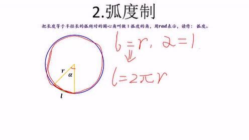 高中数学必修四第一章 三角函数_弧度制flash课件