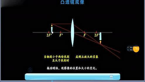 八年级物理上册第三章-透镜及其应用_凸透镜成像规律及作图flash课件