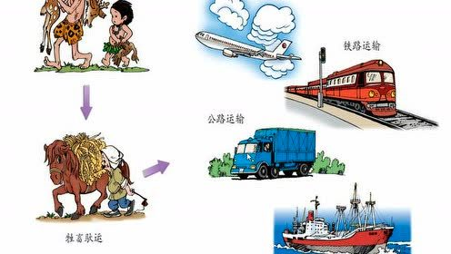 The eighth grade geography book. Chapter 4 China's economic development 1. Transportation