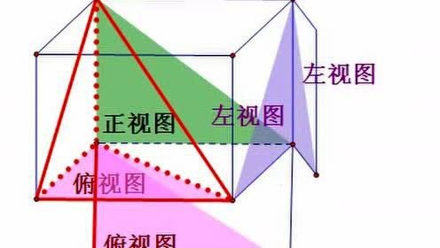 新人教版九年级数学下册29.2三视图