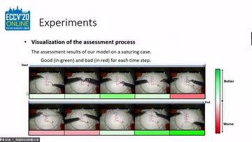 5.高基彬:An Asymmetric Modeling for Action  Assessmen...