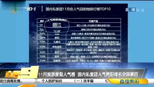 11月旅游度假人气榜 国内私家团人气贵阳排名全国第四