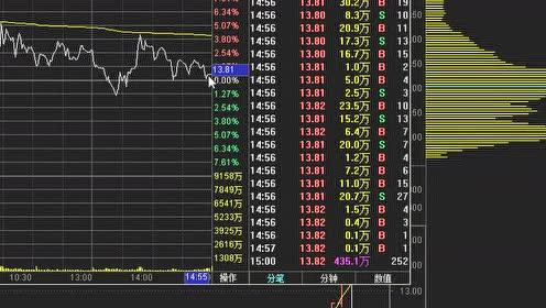 股市热点--热门标的配置筹码未见松动!三条线索布局年末行情