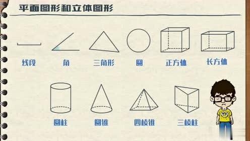 苏教版九年级数学上册第一章 图形与证明(二)