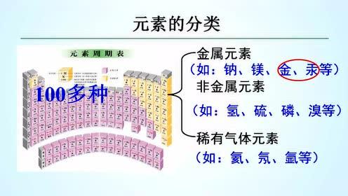 九年级化学上册第三单元 物质构成的奥秘