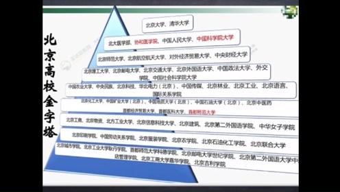 北京的好学校有哪些?各个行业的黄埔院校如何选择?