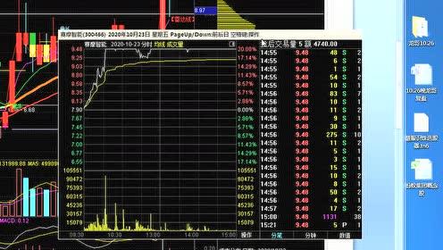 热门焦点:本周股票行情最新走势