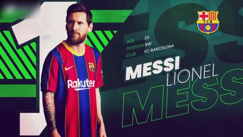 2020足坛十大任意球选手 任意球的超级专家梅西领衔榜首