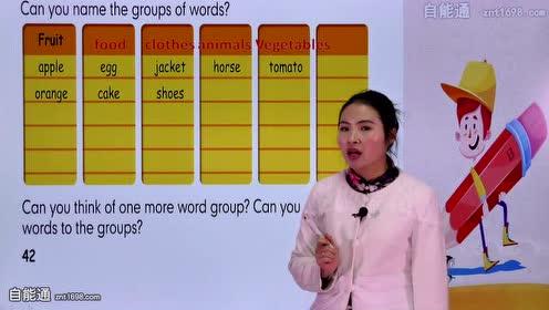 PEP六年级英语下册复习