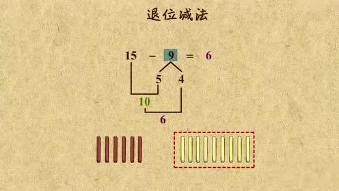 一年级数学下册 20以内退位减法_例题Flash动画2