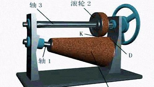 高中物理选修2-2第3章 机械与传动装置