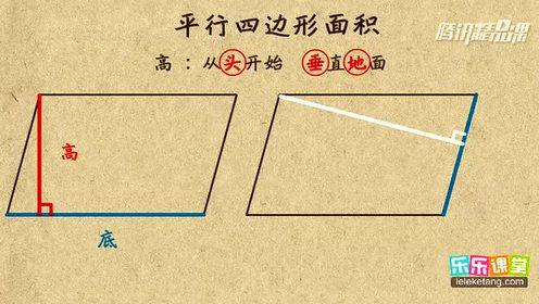 五年级数学上册 多边形的面积_平行四边形面积的计算flash课件