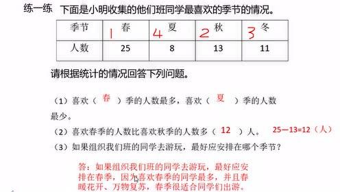 二年级数学下册八 统计
