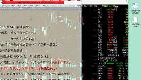 股票K线形态解析视频,经典老鸭头