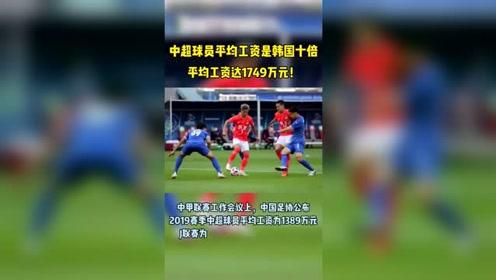 中超球员平均工资是韩国联赛的10倍,日本联赛6倍