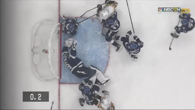 "NHL閃電3-2送企鵝三連敗 企鵝""薛定諤進球""無效難挽敗勢"