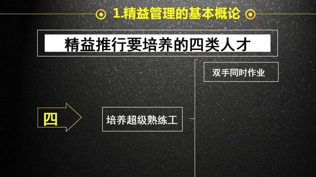 姜上泉:精益运营之人才最优