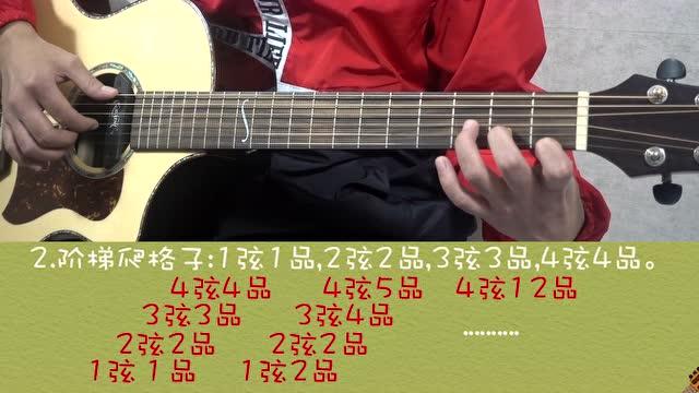 自学吉他第5课:左手指法练习