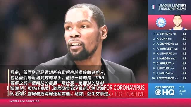 杜蘭特在內的籃網4人感染新冠病毒 他們最後一場和湖人交手