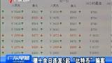 广州连发比特币诈骗案 被骗者以年轻人为主